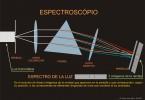 Espectroscópio-3